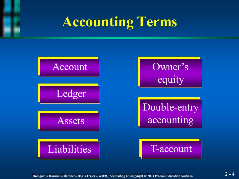2 - 3 Horngren ♦ Harrison ♦ Bamber ♦ Best ♦ Fraser ♦ Willett, Accounting 4e Copyright © 2004 Pearson Education Australia Define and use key accounting terms.