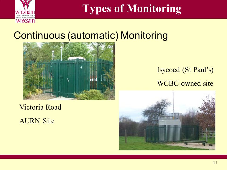 11 Types of Monitoring Continuous (automatic) Monitoring Victoria Road AURN Site Isycoed (St Paul's) WCBC owned site