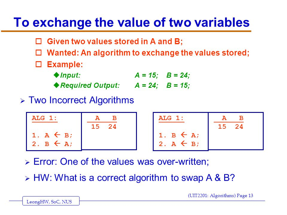 LeongHW, SoC, NUS (UIT2201: Algorithms) Page 13 To exchange the value of two variables oGiven two values stored in A and B; oWanted: An algorithm to exchange the values stored; oExample: uInput: A = 15; B = 24; uRequired Output:A = 24; B = 15;  Two Incorrect Algorithms ALG 1: 1.