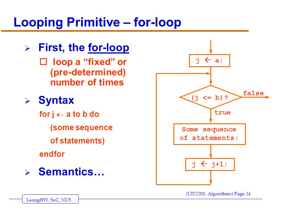 LeongHW, SoC, NUS (UIT2201: Algorithms) Page 24  First, the for-loop o loop a fixed or (pre-determined) number of times  Syntax for j  a to b do (some sequence of statements) endfor  Semantics… Looping Primitive – for-loop j  a; (j <= b).
