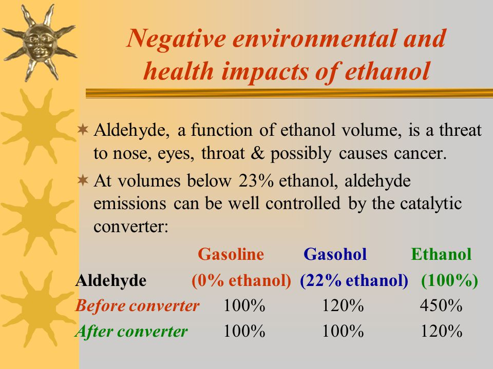 Disadvantages of ethanol