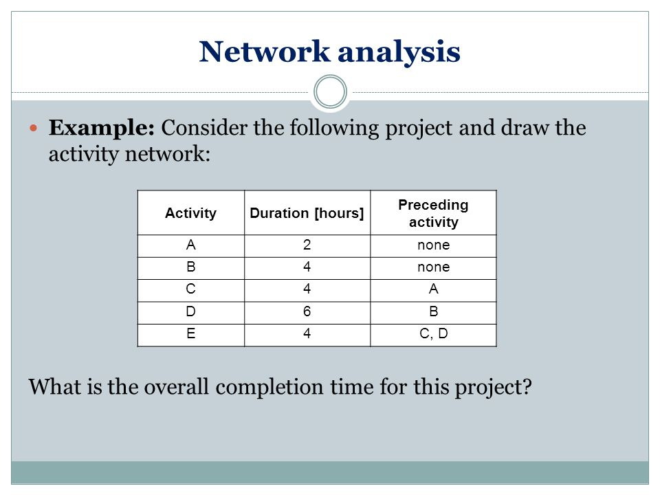 Network analysis Example: Consider the following project and draw the activity network: What is the overall completion time for this project.