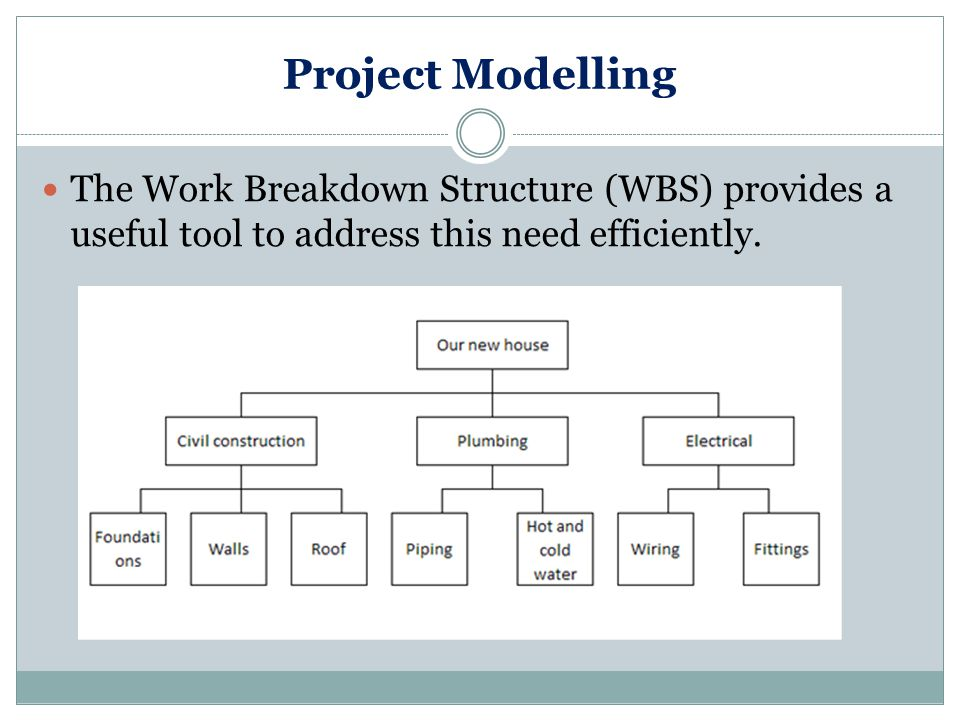 Project Modelling The Work Breakdown Structure (WBS) provides a useful tool to address this need efficiently.