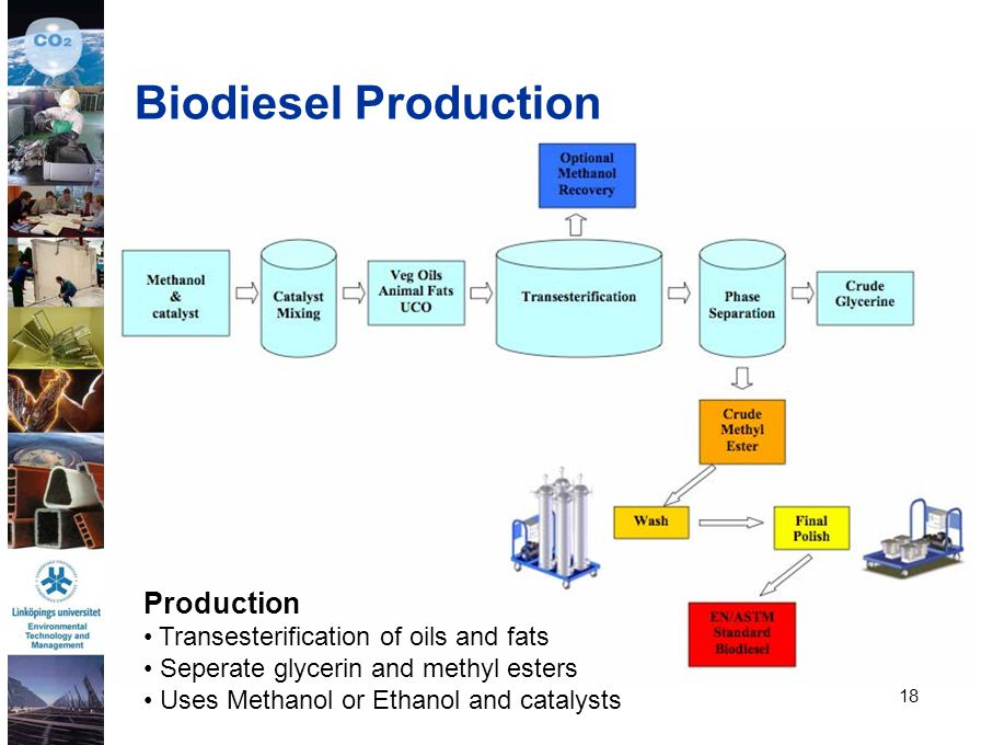 18 Biodiesel Production Production Transesterification of oils and fats Seperate glycerin and methyl esters Uses Methanol or Ethanol and catalysts