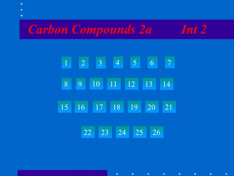 Carbon Compounds 2a Int 2 123 4567 89 10 111213 14 15 22 23242526 161718192021