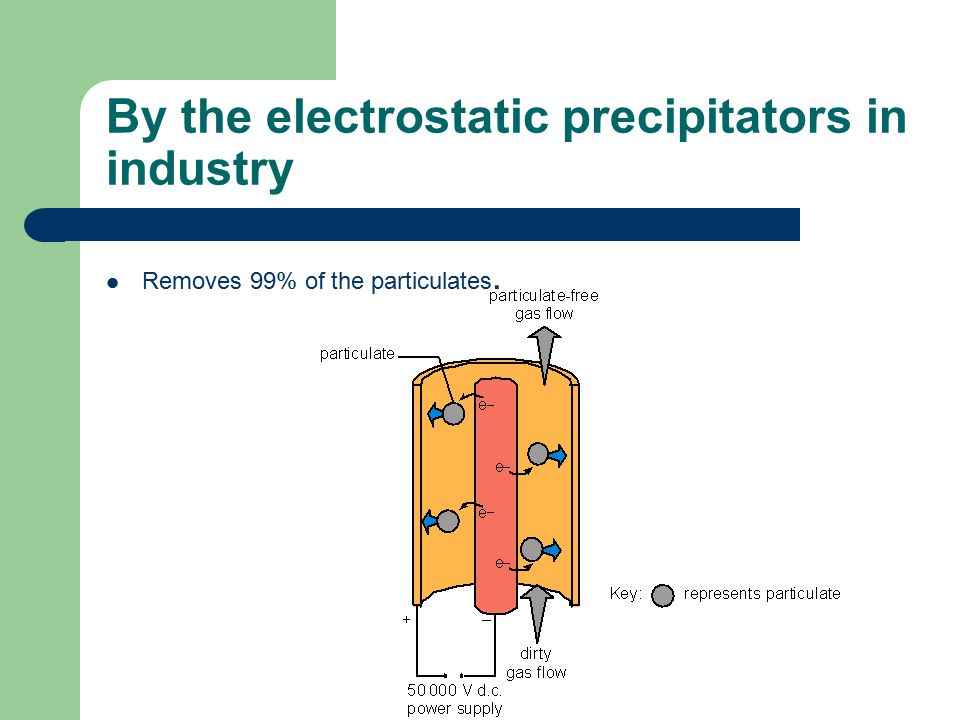 By the electrostatic precipitators in industry Removes 99% of the particulates.