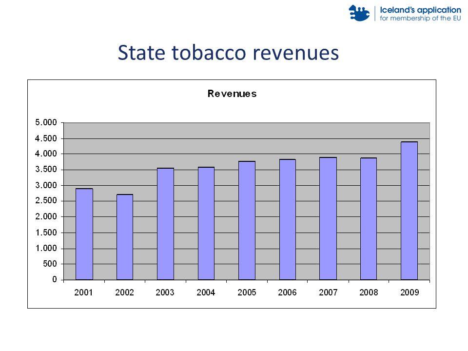 State tobacco revenues