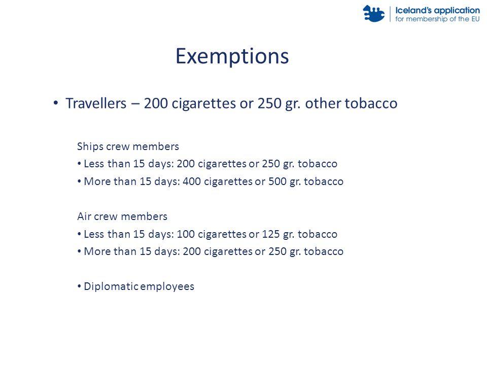 Travellers – 200 cigarettes or 250 gr.