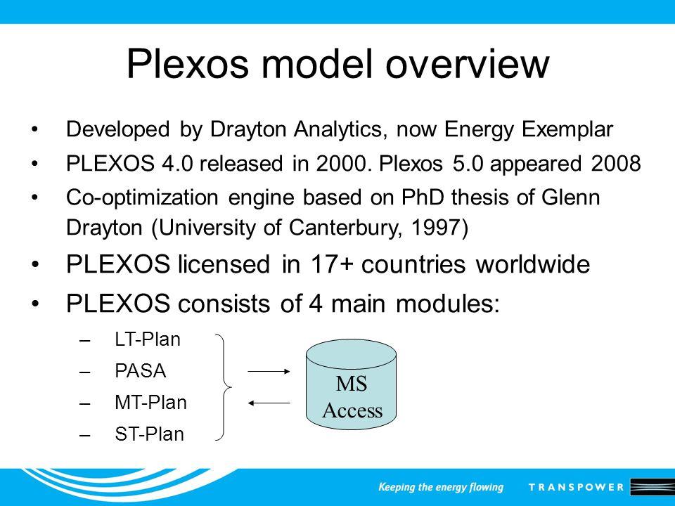 Developed by Drayton Analytics, now Energy Exemplar PLEXOS 4.0 released in 2000.