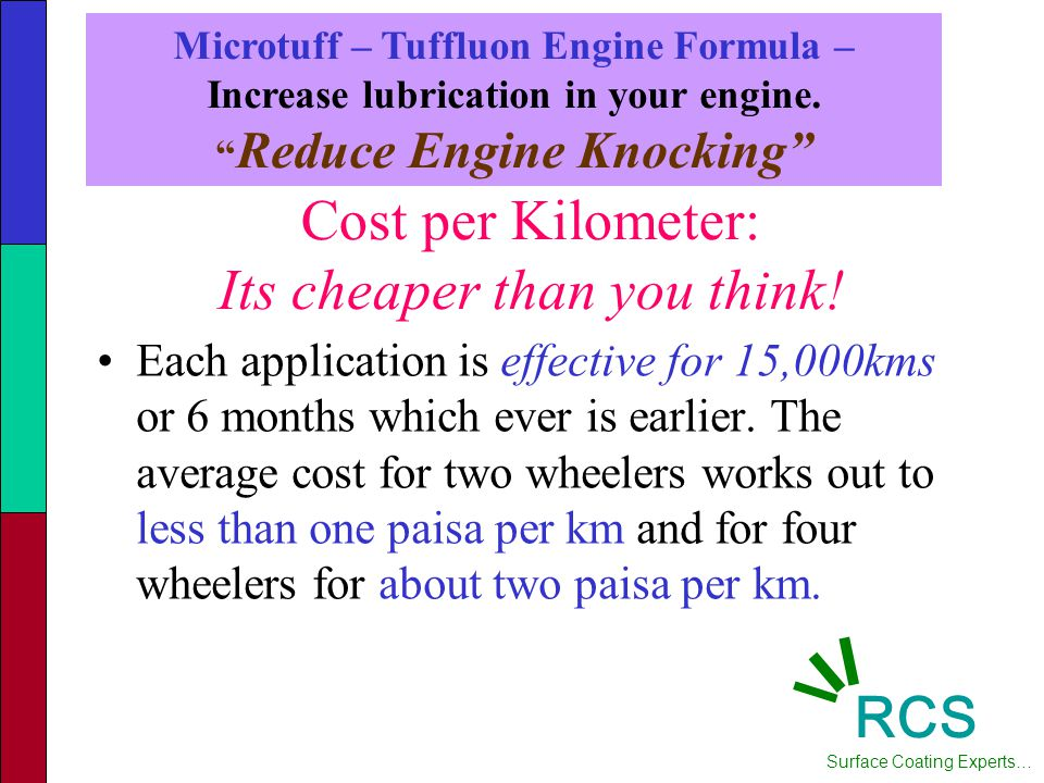 Cost per Kilometer: Its cheaper than you think.