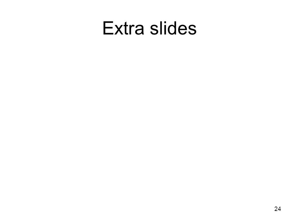24 Extra slides