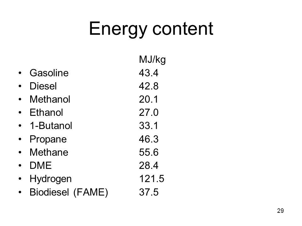 29 Energy content MJ/kg Gasoline43.4 Diesel42.8 Methanol20.1 Ethanol27.0 1-Butanol33.1 Propane46.3 Methane55.6 DME28.4 Hydrogen121.5 Biodiesel (FAME)37.5