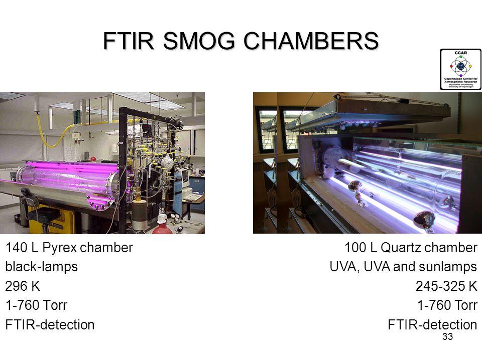 33 FTIR SMOG CHAMBERS 140 L Pyrex chamber black-lamps 296 K 1-760 Torr FTIR-detection 100 L Quartz chamber UVA, UVA and sunlamps 245-325 K 1-760 Torr FTIR-detection