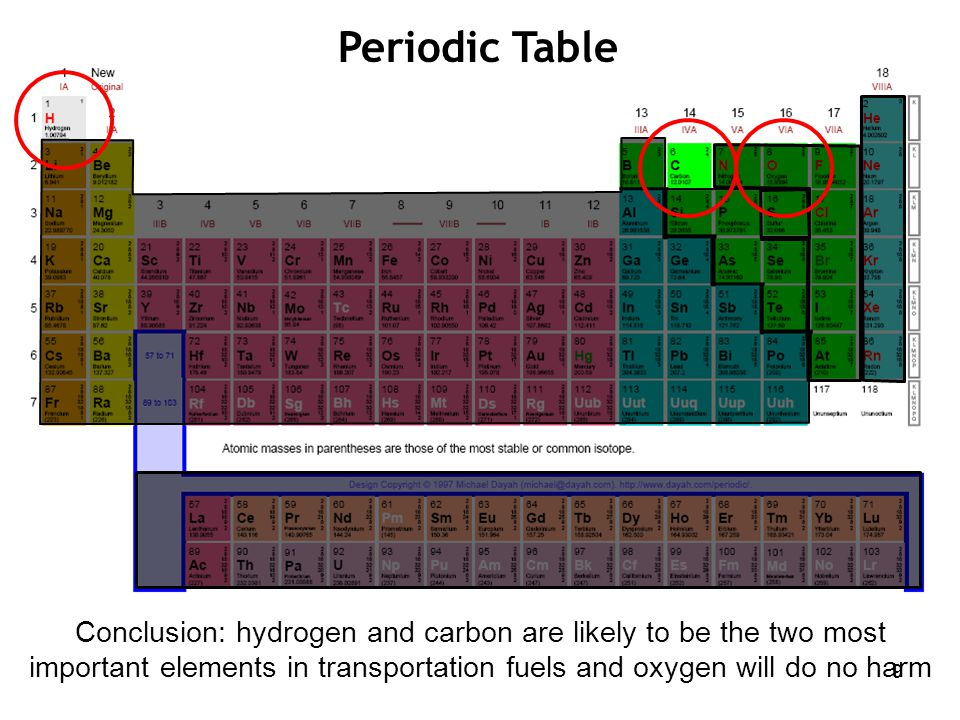 20 OH radical oxidation products OH radical initiated oxidation gives CH 3 C(O)CH 3 in a molar yield of 61 ±4%.