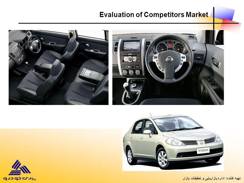 Evaluation of Competitors Market تهیه کننده: اداره بازاریابی و تحقیقات بازار