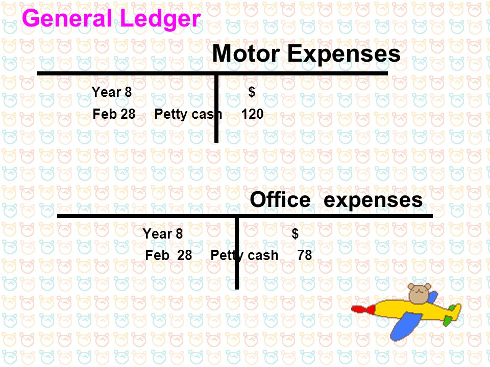 General Ledger Motor Expenses Year 8 $ Feb 28 Petty cash 120 Office expenses Year 8 $ Feb 28 Petty cash 78