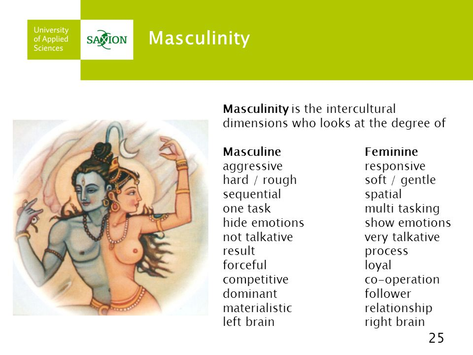 Masculinity 25 Masculinity is the intercultural dimensions who looks at the degree of MasculineFeminine aggressiveresponsive hard / roughsoft / gentle sequentialspatial one taskmulti tasking hide emotionsshow emotions not talkativevery talkative resultprocess forcefulloyal competitiveco-operation dominantfollower materialisticrelationship left brainright brain