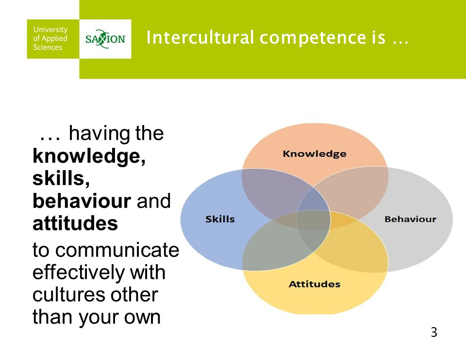 Intercultural competence is … 3 … having the knowledge, skills, behaviour and attitudes to communicate effectively with cultures other than your own