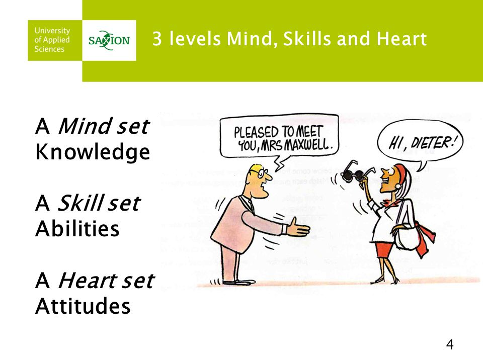 3 levels Mind, Skills and Heart 4 A Mind set Knowledge A Skill set Abilities A Heart set Attitudes
