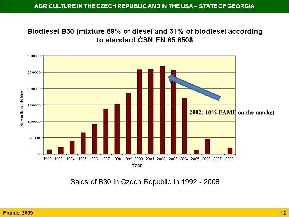 Sales of B30 in Czech Republic in 1992 - 2008 Prague, 2009 12 AGRICULTURE IN THE CZECH REPUBLIC AND IN THE USA – STATE OF GEORGIA 1992 1993 1994 1995 1996 1997 1998 1999 2000 2001 2002 2003 2004 2005 2006 2007 2008 Year Biodiesel B30 (mixture 69% of diesel and 31% of biodiesel according to standard ČSN EN 65 6508
