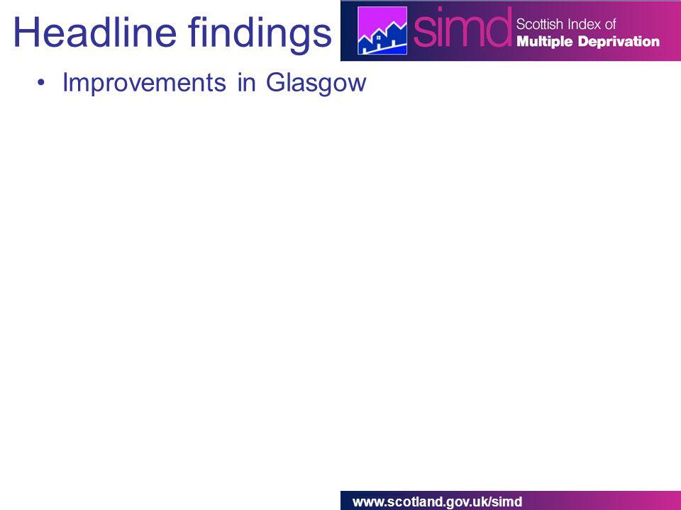 www.scotland.gov.uk/simd Headline findings Improvements in Glasgow