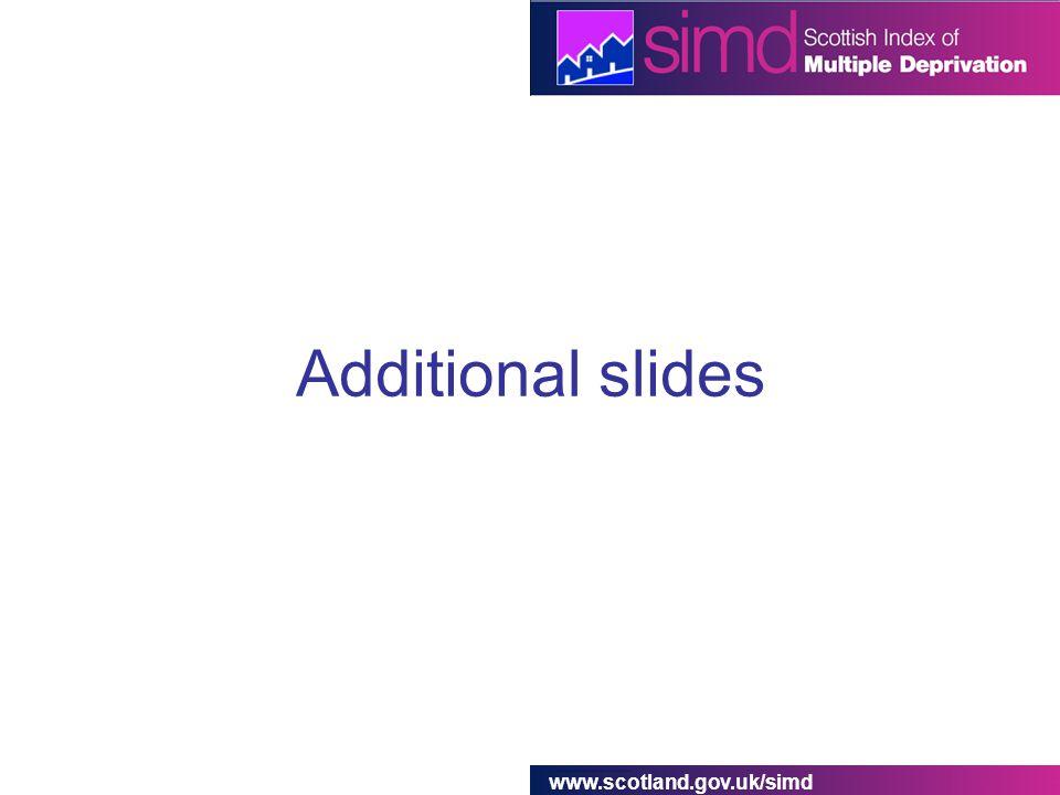 www.scotland.gov.uk/simd Additional slides