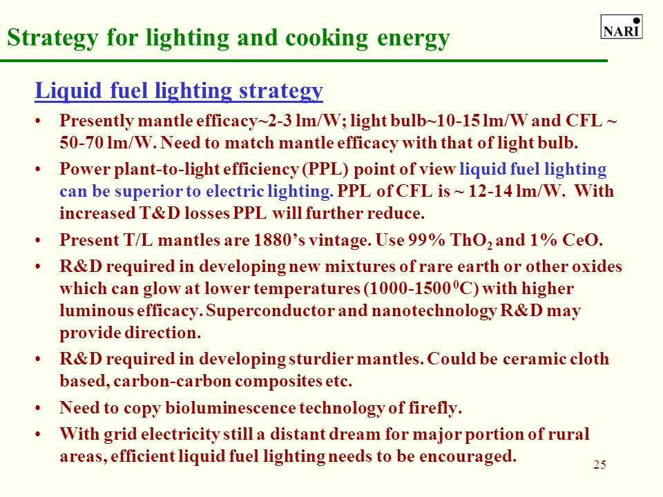 24 Solar detoxification of distillery waste Large amount of distillery effluent (DE) is polluting rural India. Anaerobically digested DE has COD of 25