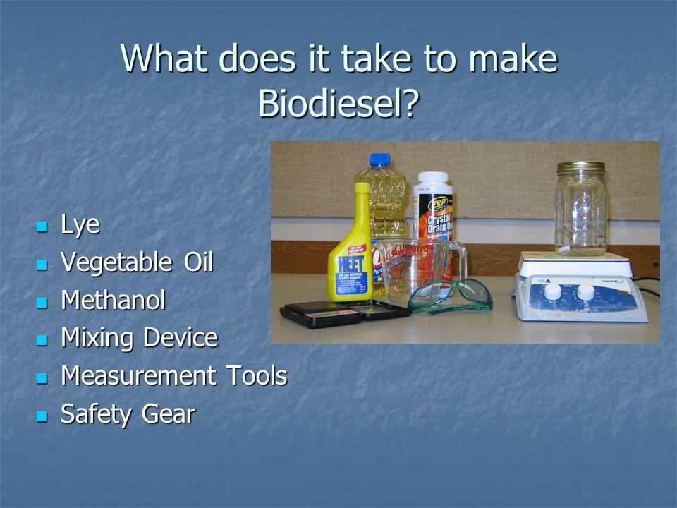 What does it take to make Biodiesel.