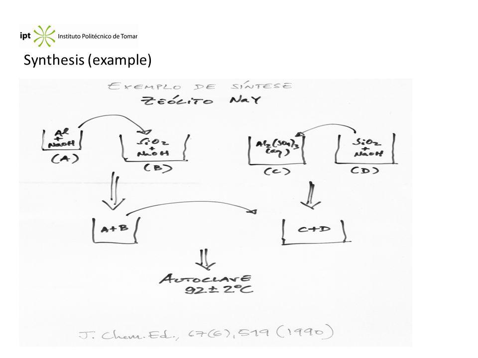 Industrial applications: adsorption Molecular Sieves.