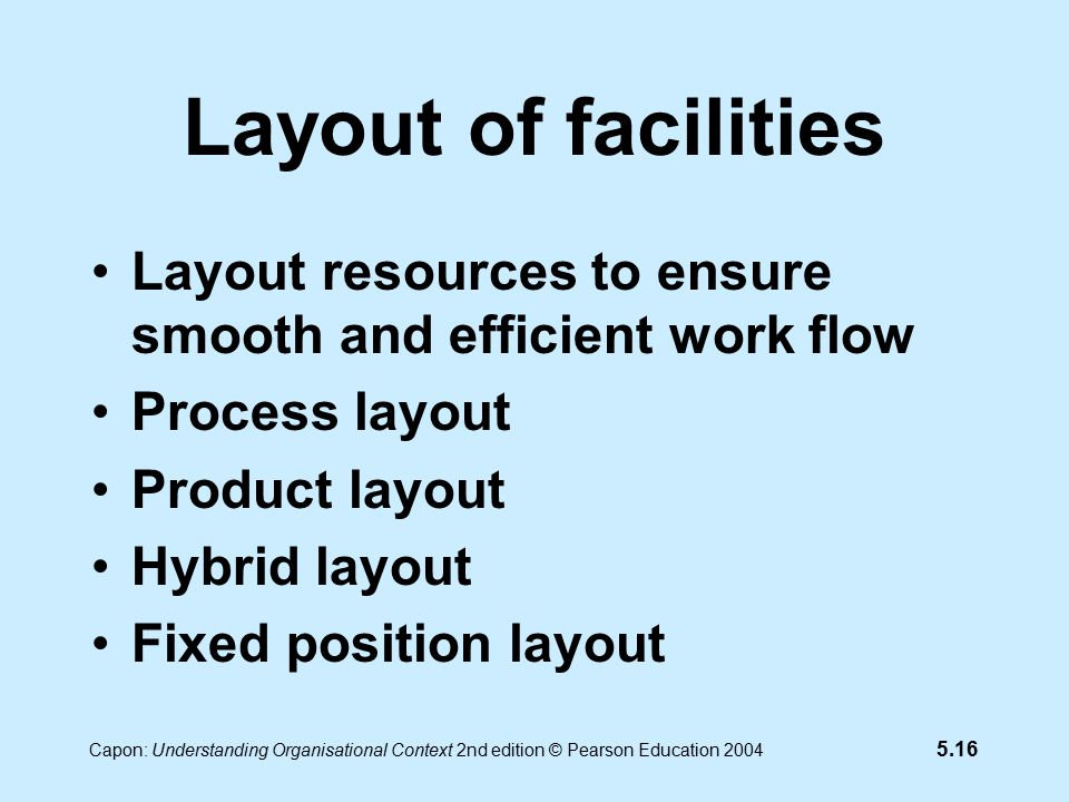 5.16 Capon: Understanding Organisational Context 2nd edition © Pearson Education 2004 Layout of facilities Layout resources to ensure smooth and efficient work flow Process layout Product layout Hybrid layout Fixed position layout