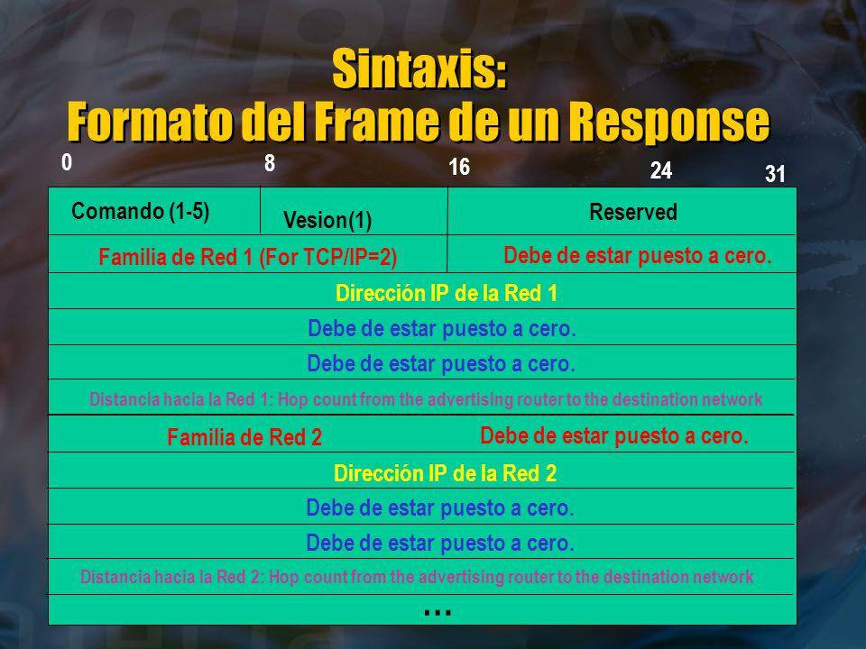 Sintaxis: Formato del Frame de un Response Comando (1-5) Reserved Vesion(1) Familia de Red 1 (For TCP/IP=2) Dirección IP de la Red 1 0 24 16 8 31 Debe