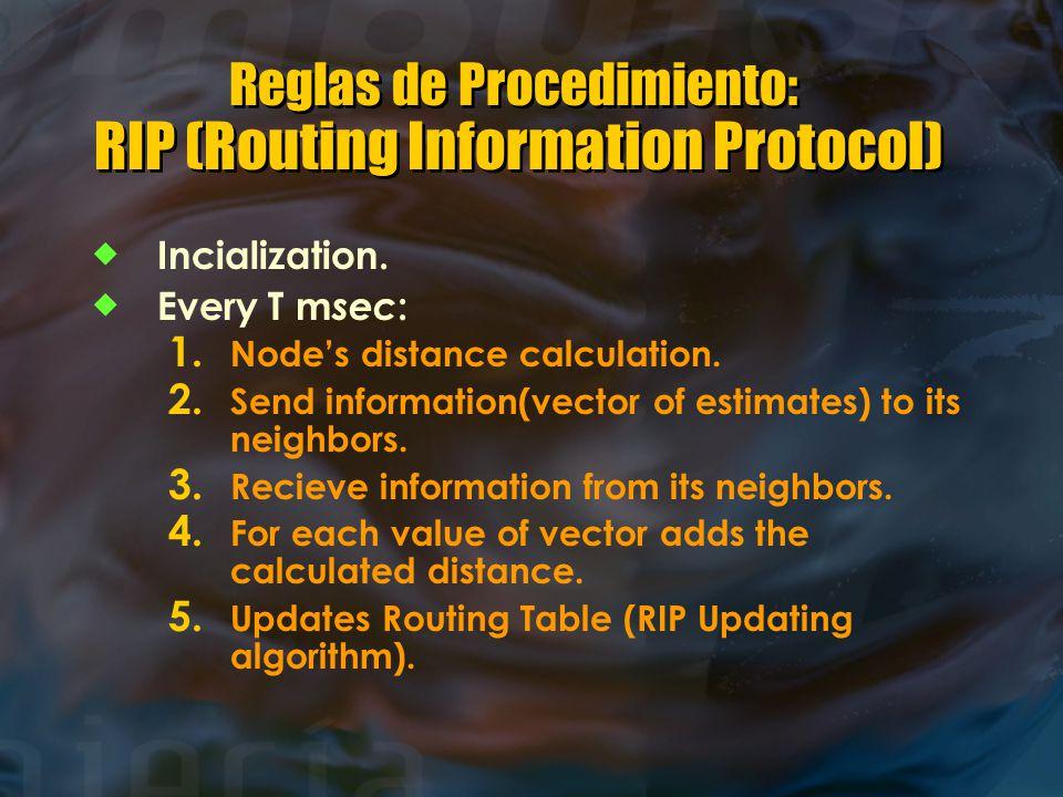 Reglas de Procedimiento: RIP (Routing Information Protocol)  Incialization.  Every T m sec : 1. Node's distance calculation. 2. Send information(vec