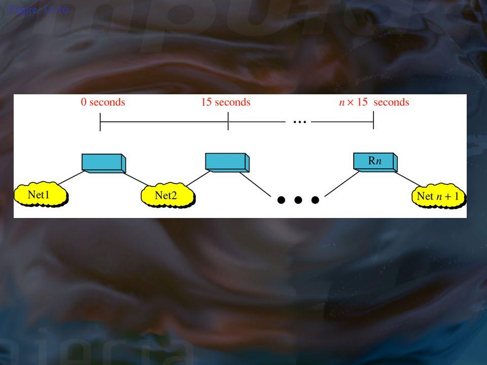 Figure 13-10