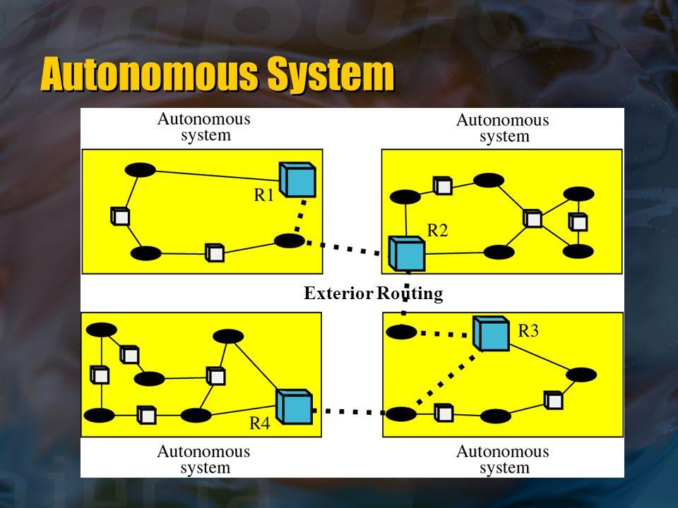 Autonomous System Exterior Routing