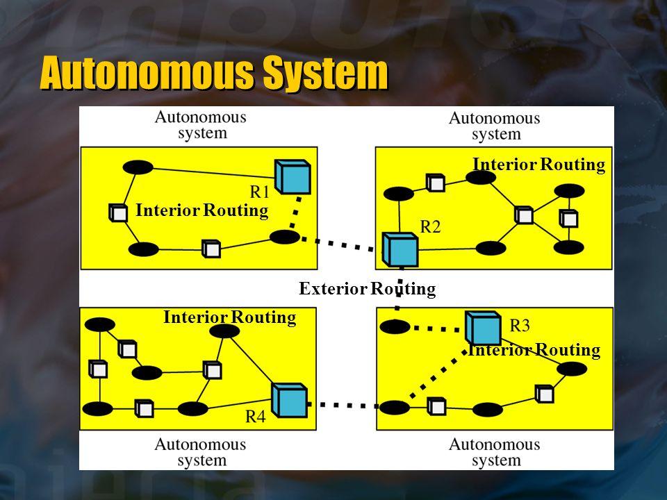 Autonomous System Interior Routing Exterior Routing