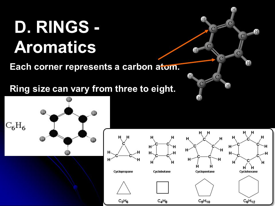 D. RINGS - Aromatics Each corner represents a carbon atom. Ring size can vary from three to eight.