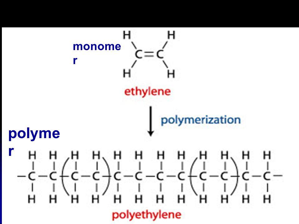 monome r polyme r