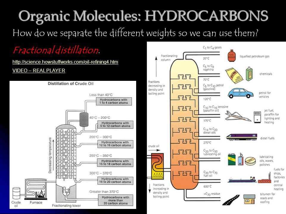 How do we use MANY hydrocarbons.