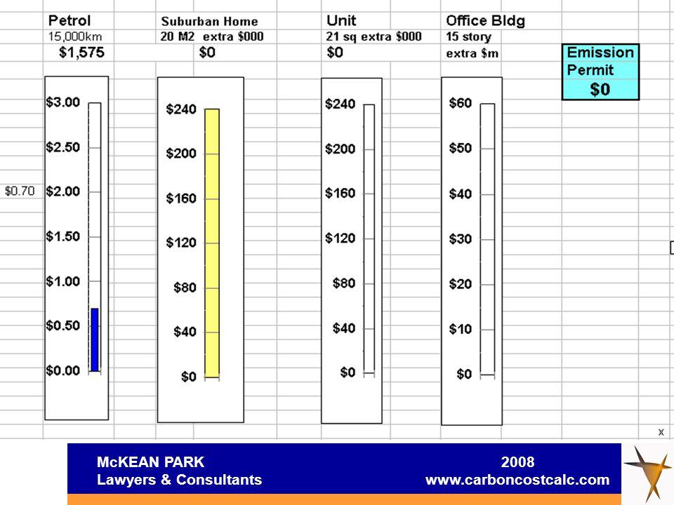 McKEAN PARK 2008 Lawyers & Consultants www.carboncostcalc.com