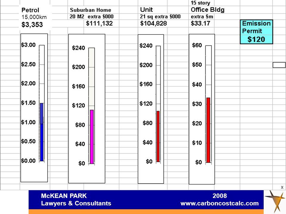 McKEAN PARK 2008 Lawyers & Consultants www.carboncostcalc.com Petrol 15,000km $3,353