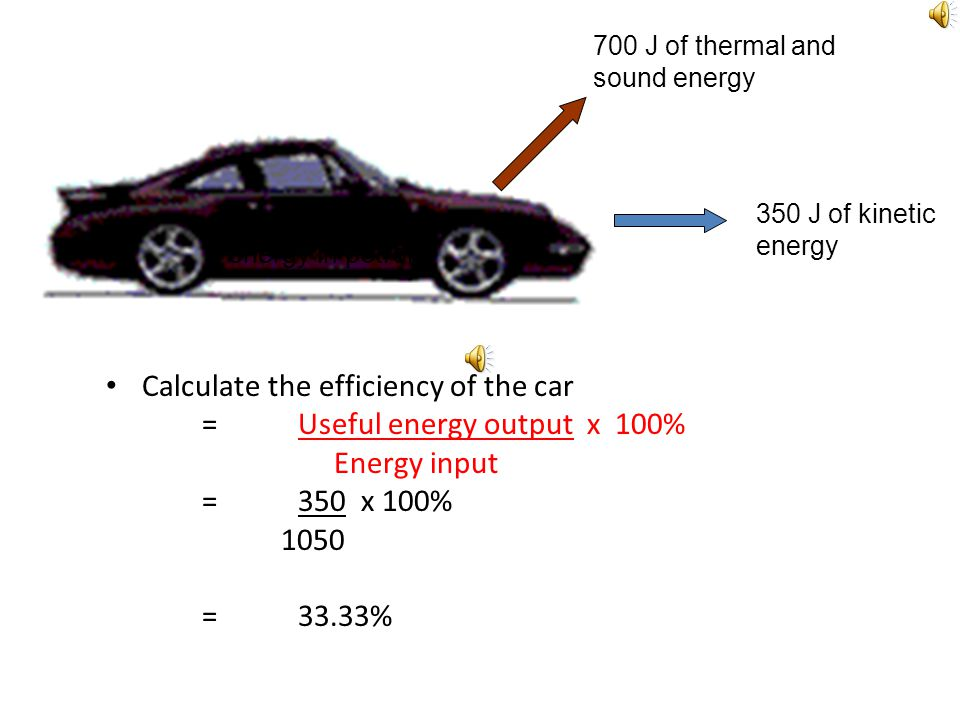 Calculate the efficiency of the car Useful energy output x 100% =Useful energy output x 100% Energy input Energy input =350 x 100% 1050 =33.33% 350 J of kinetic energy 700 J of thermal and sound energy 1500 J of chemical energy in petrol