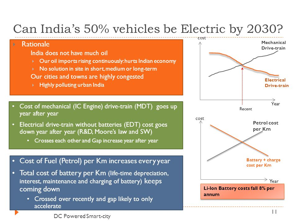 Can India's 50% vehicles be Electric by 2030?  Rationale  India does not have much oil  Our oil imports rising continuously: hurts Indian economy 