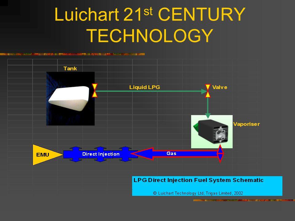 Luichart 21 st CENTURY TECHNOLOGY