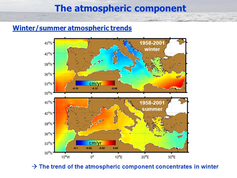1958-2001 winter 1958-2001 summer cm/yr  The trend of the atmospheric component concentrates in winter Winter/summer atmospheric trends The atmospheric component