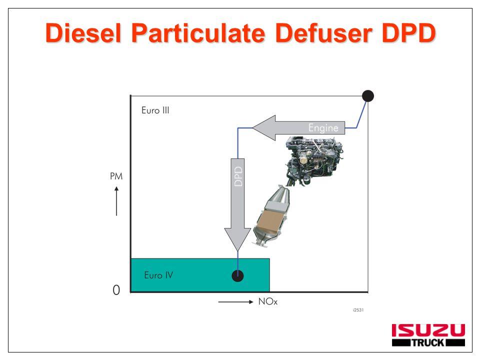 Diesel Particulate Defuser DPD