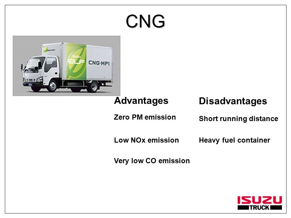CNG Advantages Zero PM emission Low NOx emission Very low CO emission Disadvantages Short running distance Heavy fuel container
