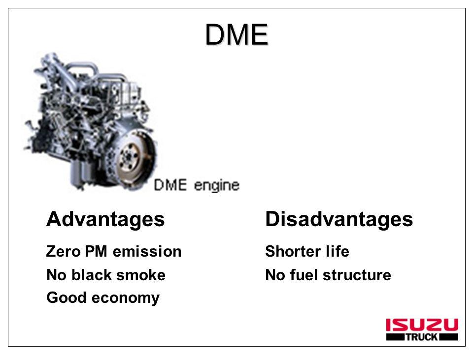 DME AdvantagesDisadvantages Zero PM emissionShorter life No black smokeNo fuel structure Good economy