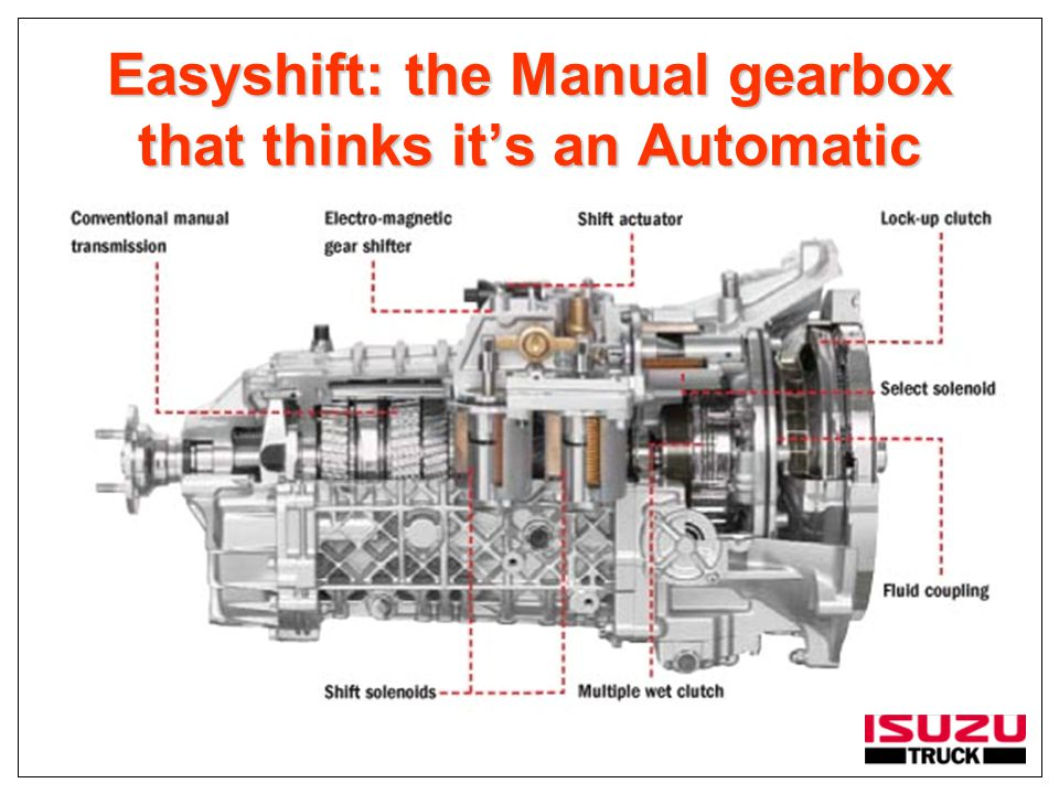 Easyshift: the Manual gearbox that thinks it's an Automatic