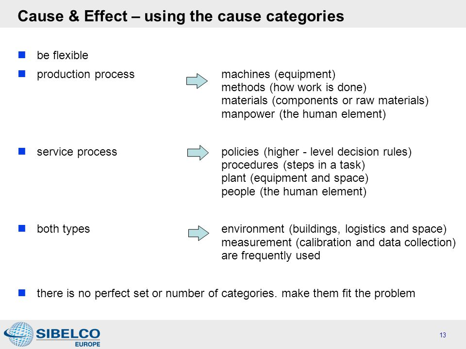 Cause & Effect – using the cause categories be flexible production process machines (equipment) methods (how work is done) materials (components or raw materials) manpower (the human element) service processpolicies (higher - level decision rules) procedures (steps in a task) plant (equipment and space) people (the human element) both typesenvironment (buildings, logistics and space) measurement (calibration and data collection) are frequently used there is no perfect set or number of categories.