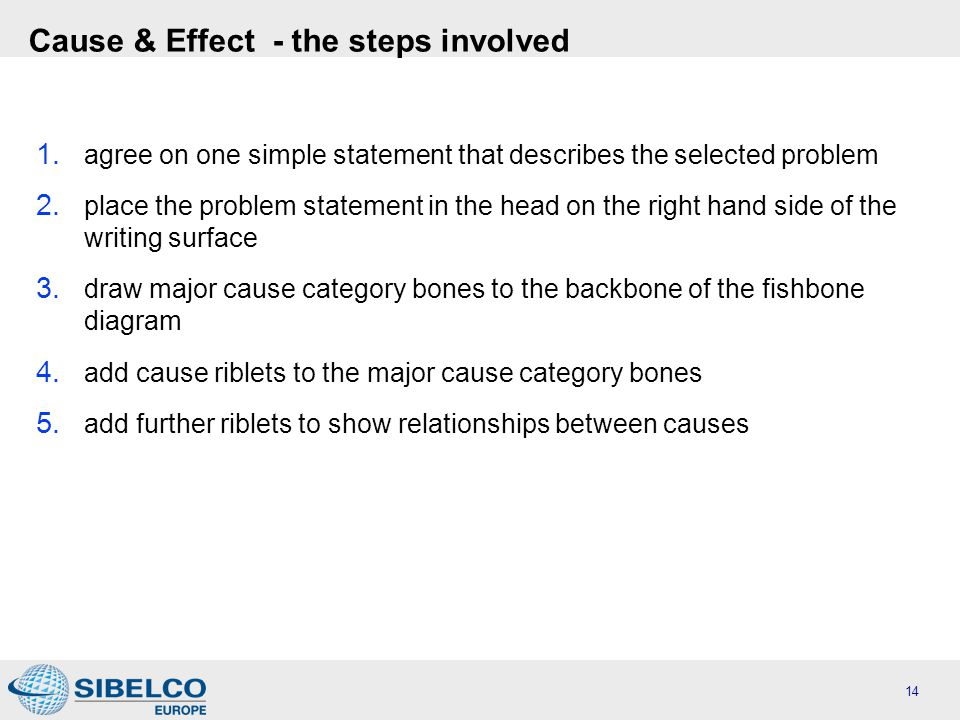 Cause & Effect - the steps involved 1.